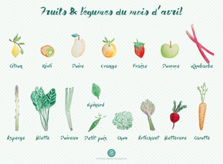 fruits-et-legumes-avril